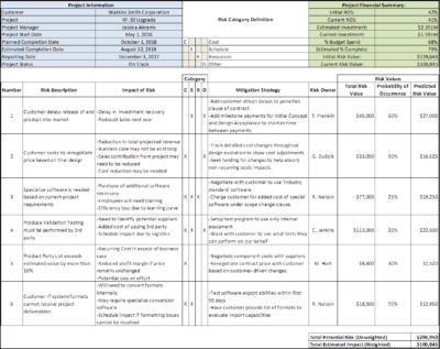 A Template For Making A Risk Assessment Matrix Pdf Example